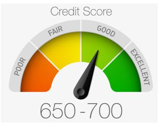how-credit-scores-are-determined
